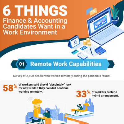 6 Things Finance & Accounting Candidates Want in a Work Environment